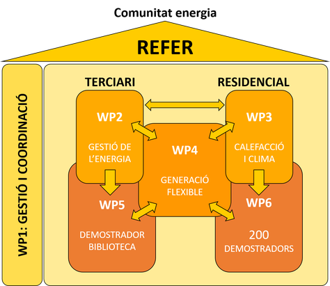 esquema_Refer